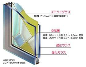 ステンドグラス_3層構造